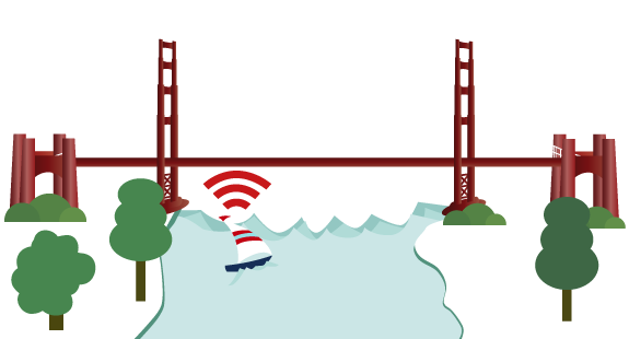 A sail boat with the WEA symbol radiating from the top traveling under the Golden Gate Bridge